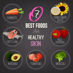 Best Foods for Healthy Skin Infographic