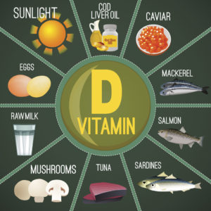 Vitamin D sources infographic